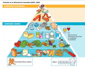 ¿qué ingredientes contiene el jamón york?