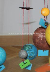 la tierra y la luna sistema solar para niños