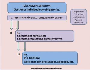 devolución irpf por maternidad